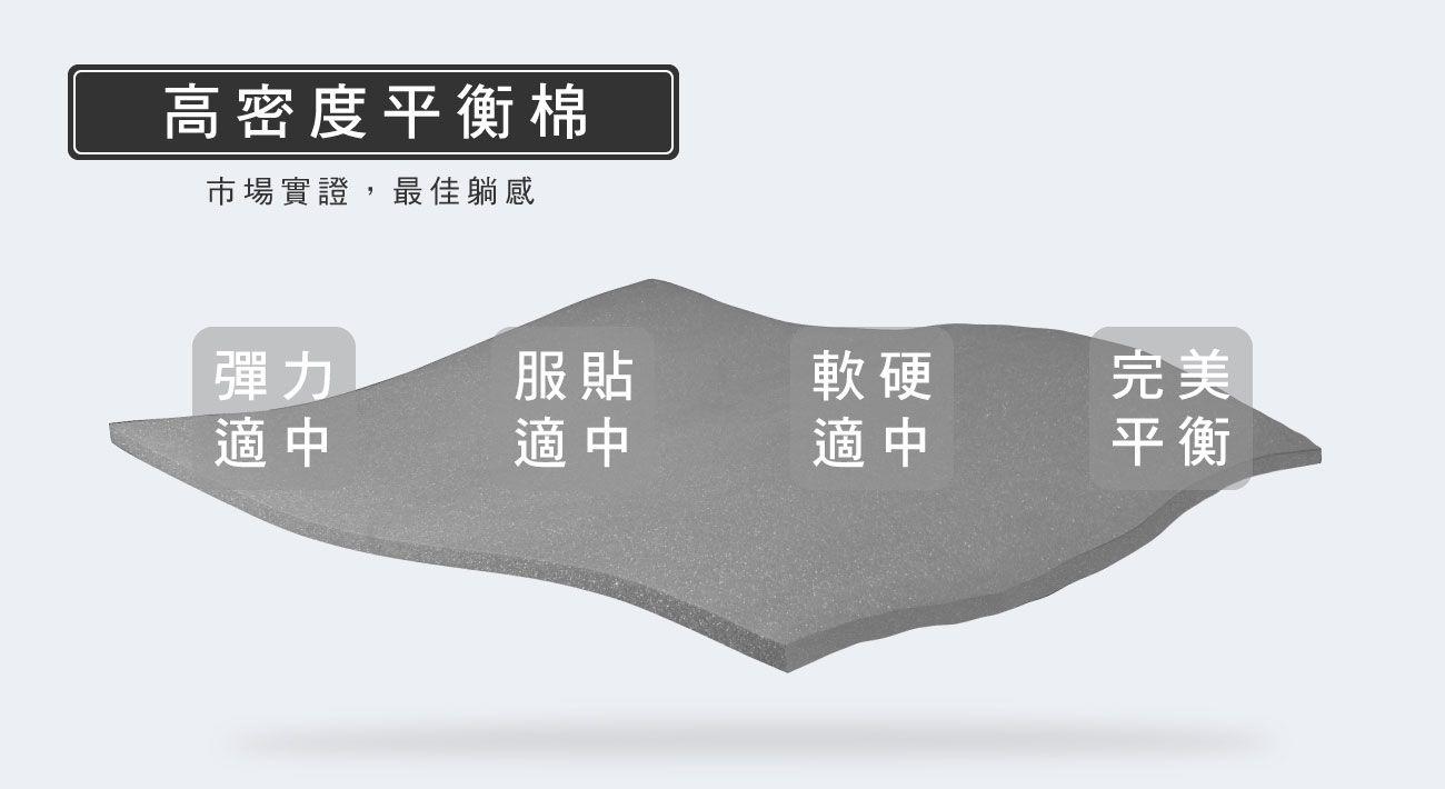 材質-高密度平衡棉