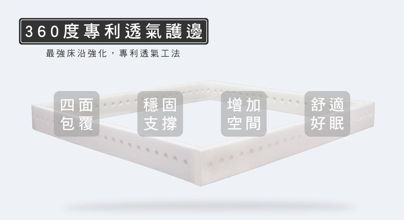 材質-360度專利透氣護邊