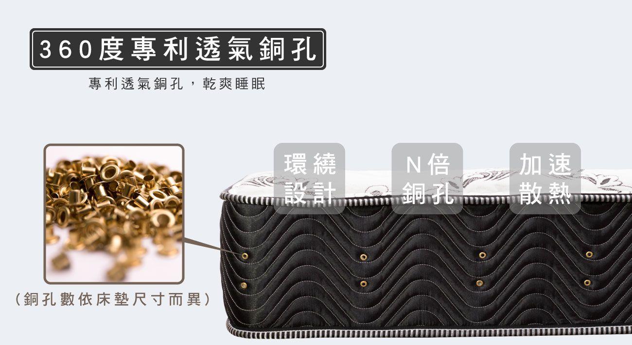 材質-360度專利透氣銅孔