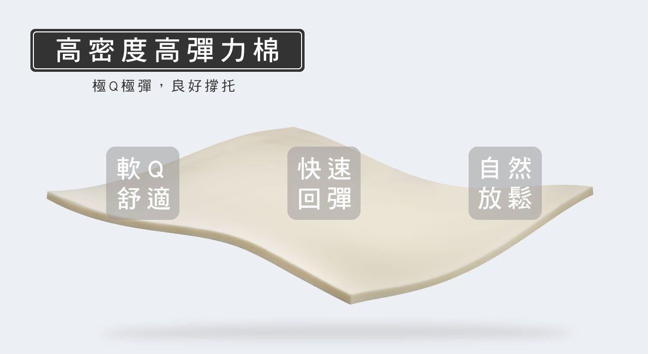 材質-高密度高彈力棉