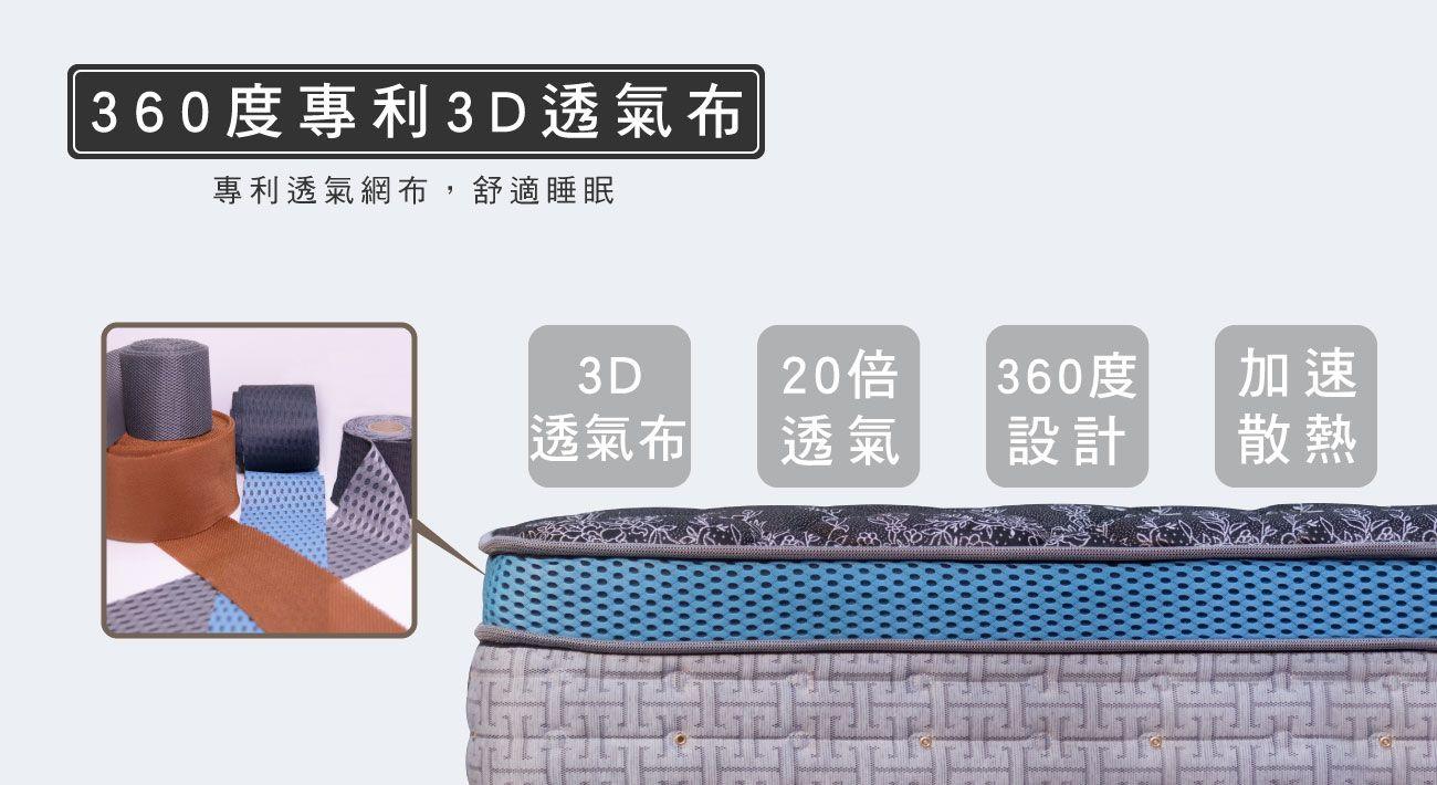 材質-360度專利3D透氣布