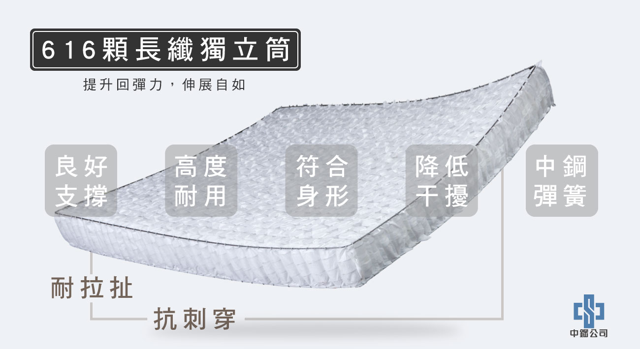 材質-616顆長纖獨立筒