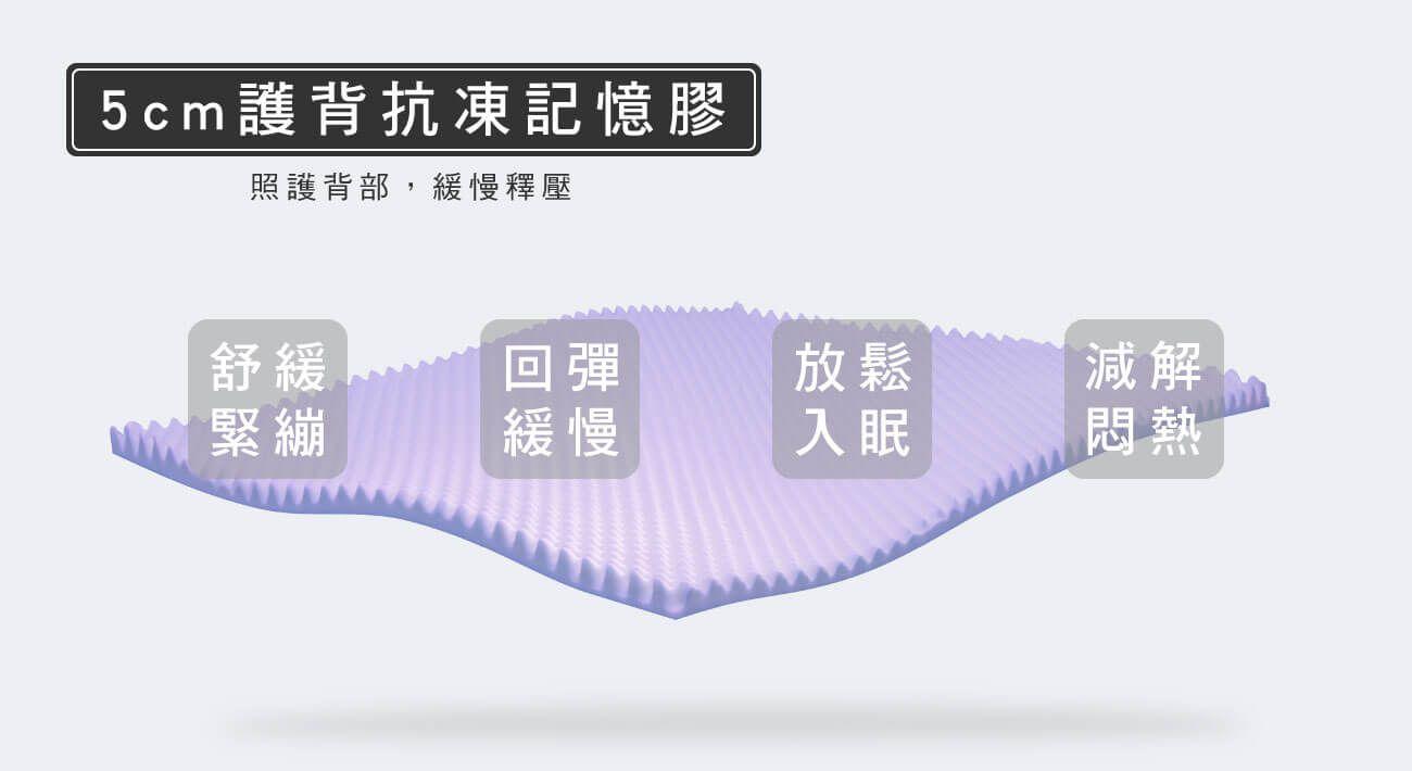 材質-5cm護背抗凍記憶膠