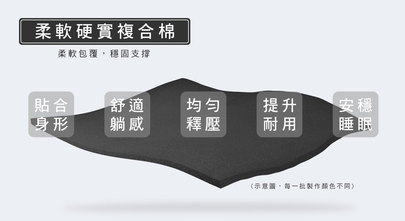 材質-柔軟硬實複合棉