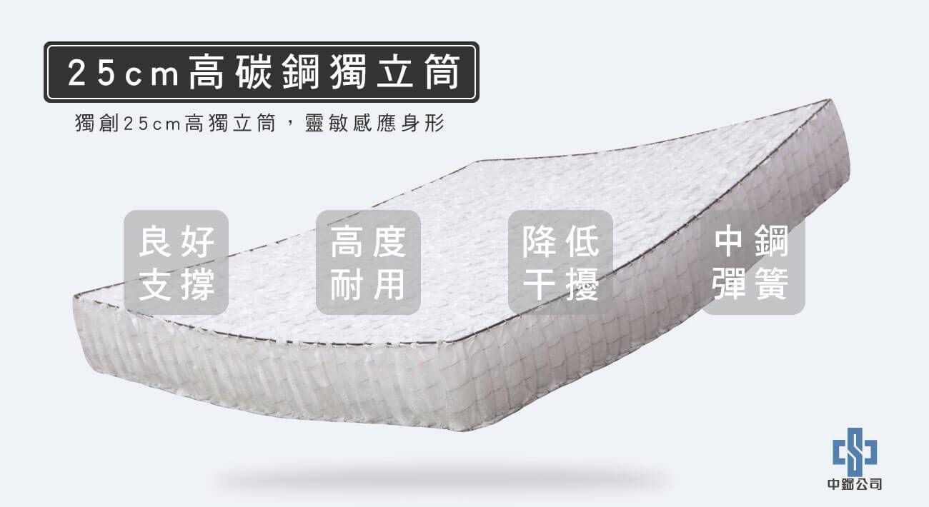 材質-25cm高碳鋼獨立筒