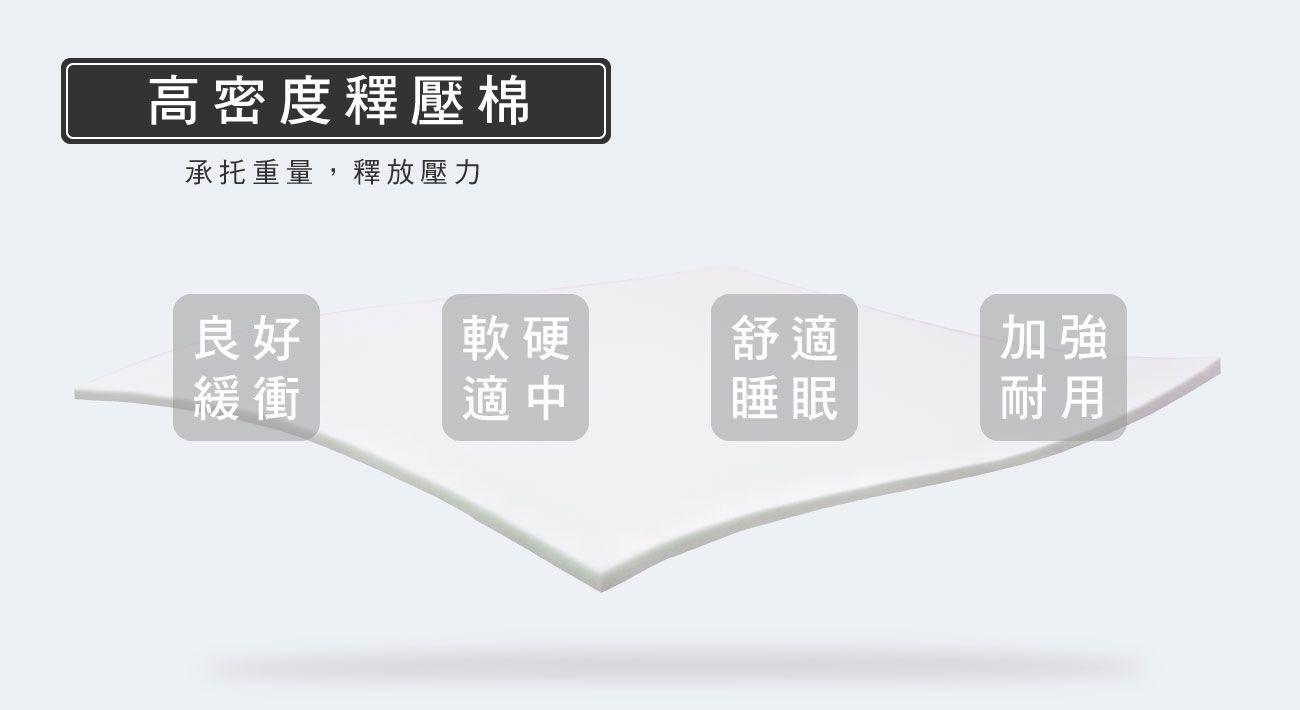 材質-高密度釋壓棉