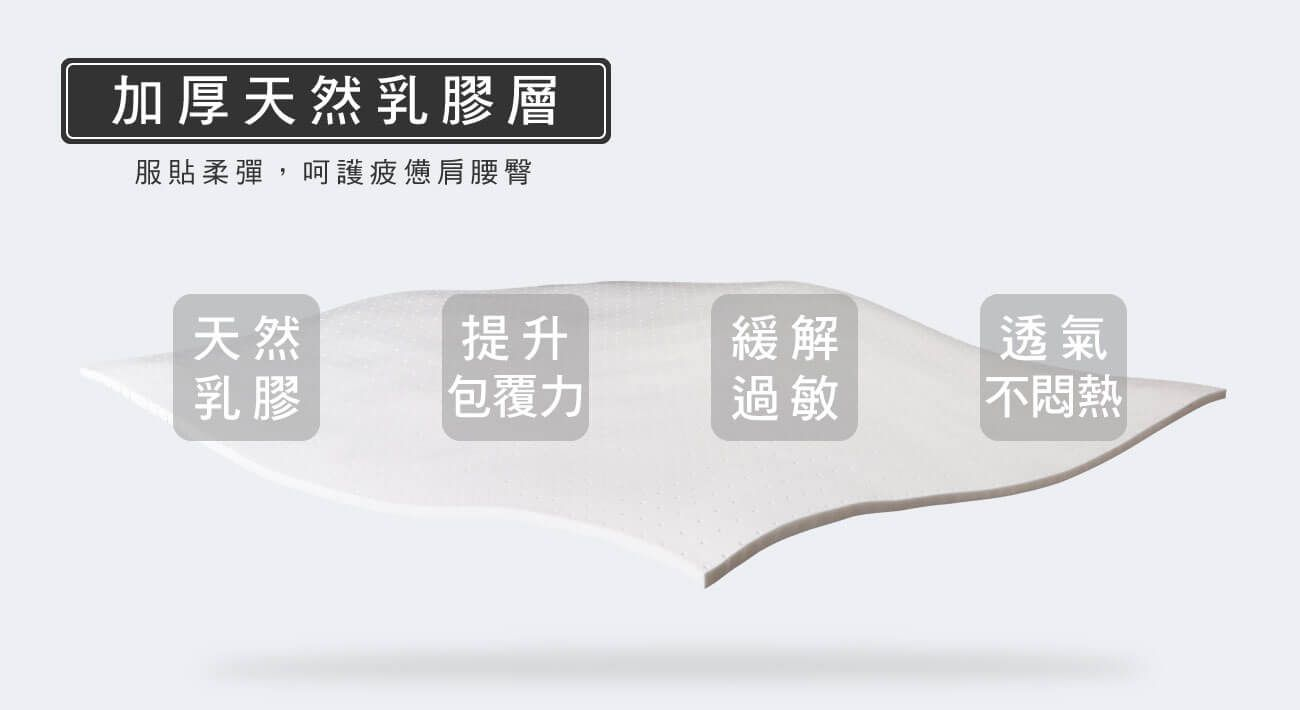 材質-加厚天然乳膠層
