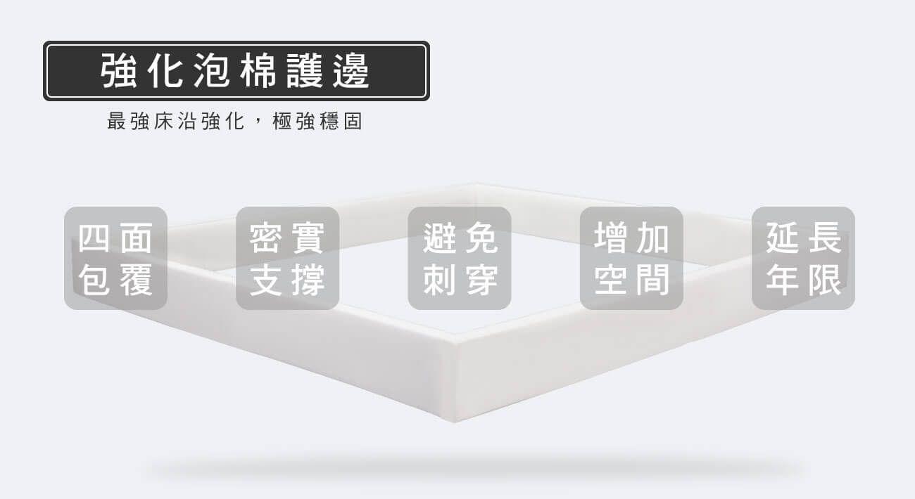 材質-強化泡棉護邊