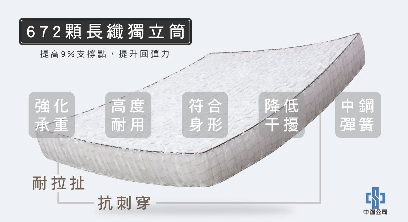 材質-672顆長纖獨立筒