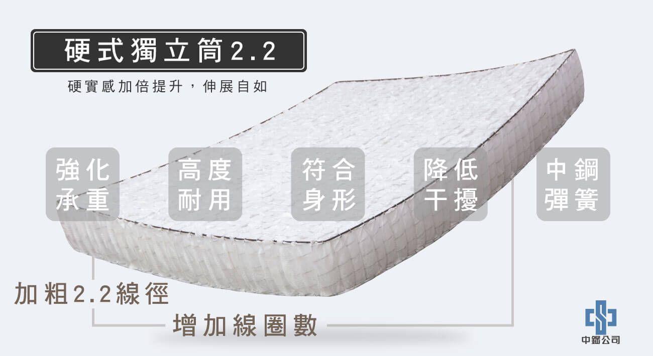 材質-硬式獨立筒2.2
