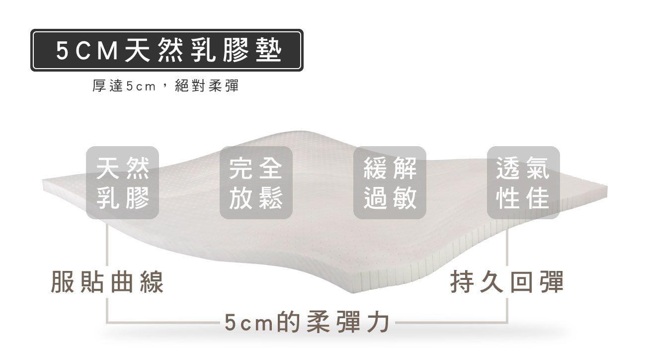 材質-5CM天然乳膠墊