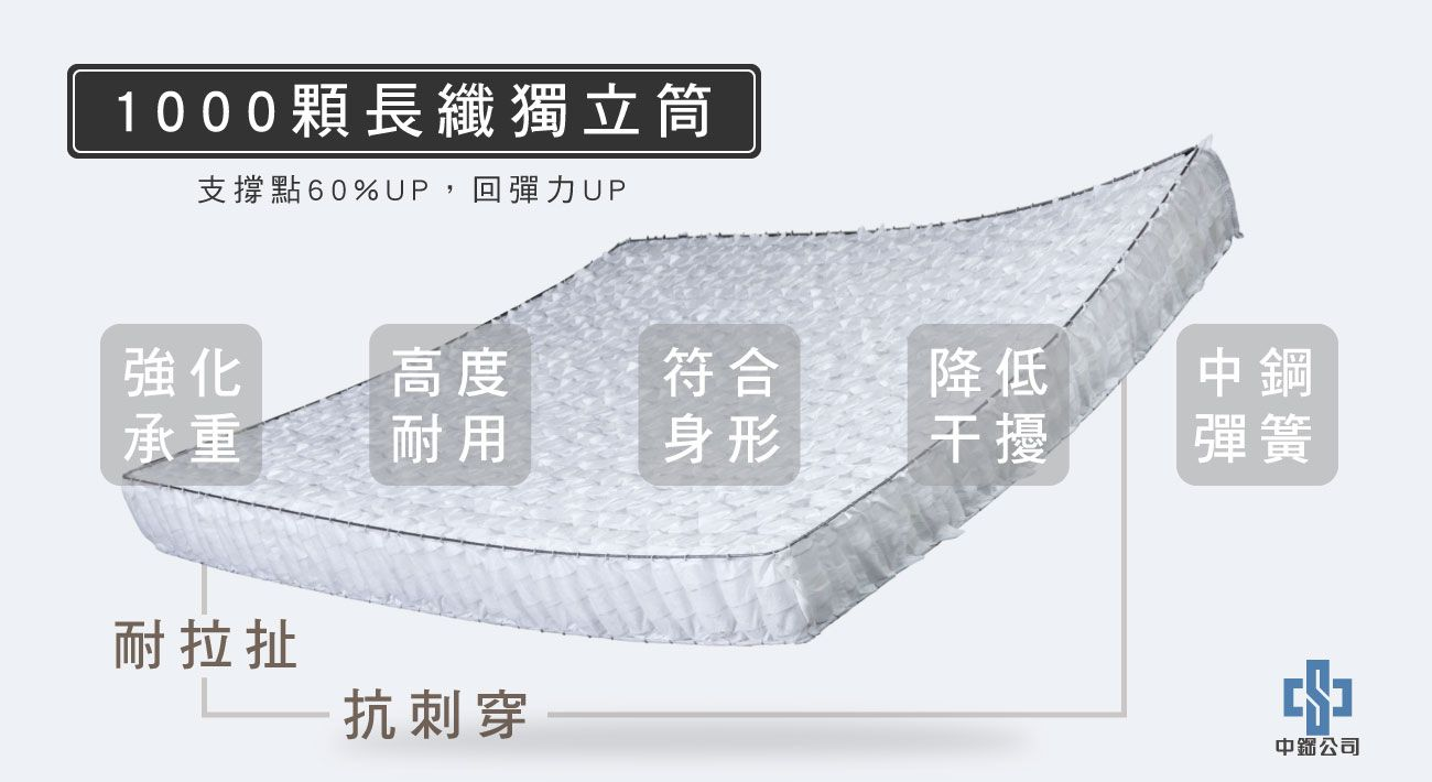 材質-1000顆長纖獨立筒