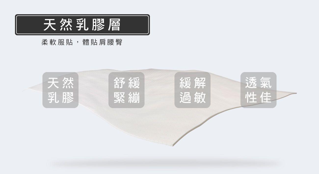 材質-天然乳膠層