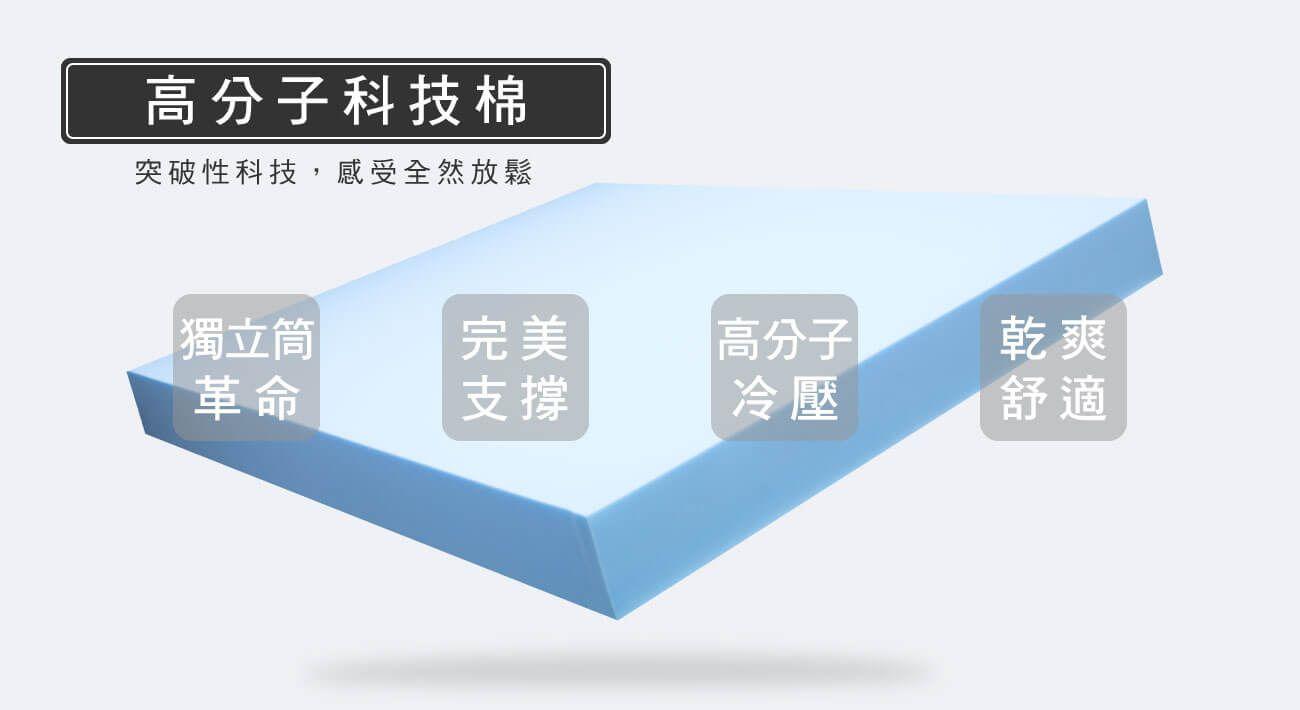 材質--高分子科技棉